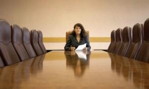 Boardroom Indicators
